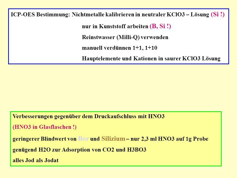 ICP-OES Bestimmung: Nichtmetalle kalibrieren in neutraler KClO3 – Lösung (Si !)