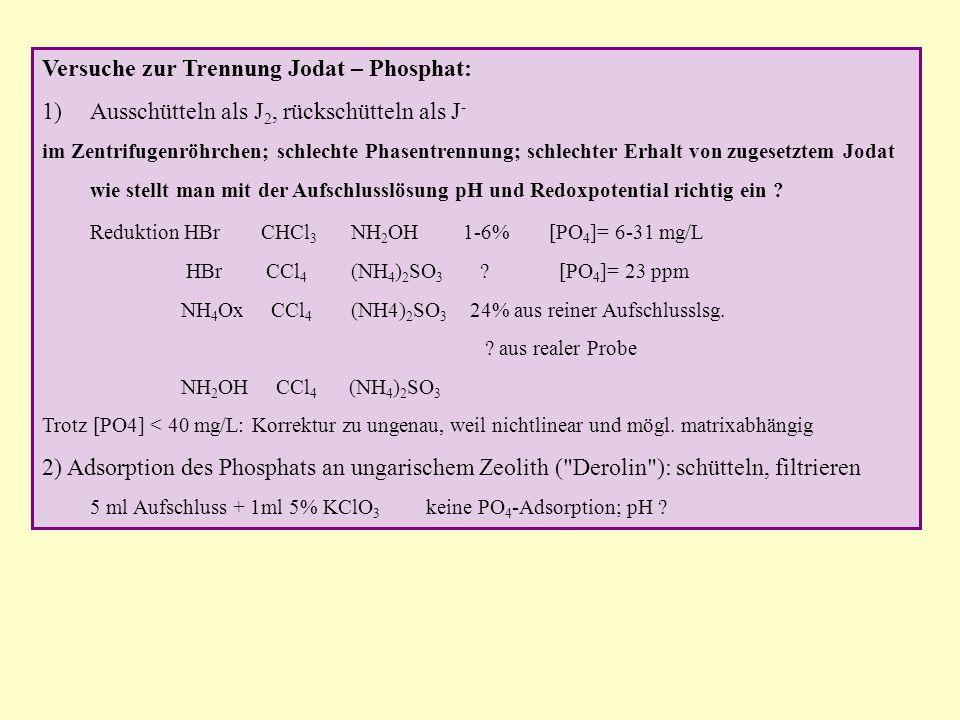 Versuche zur Trennung Jodat – Phosphat: