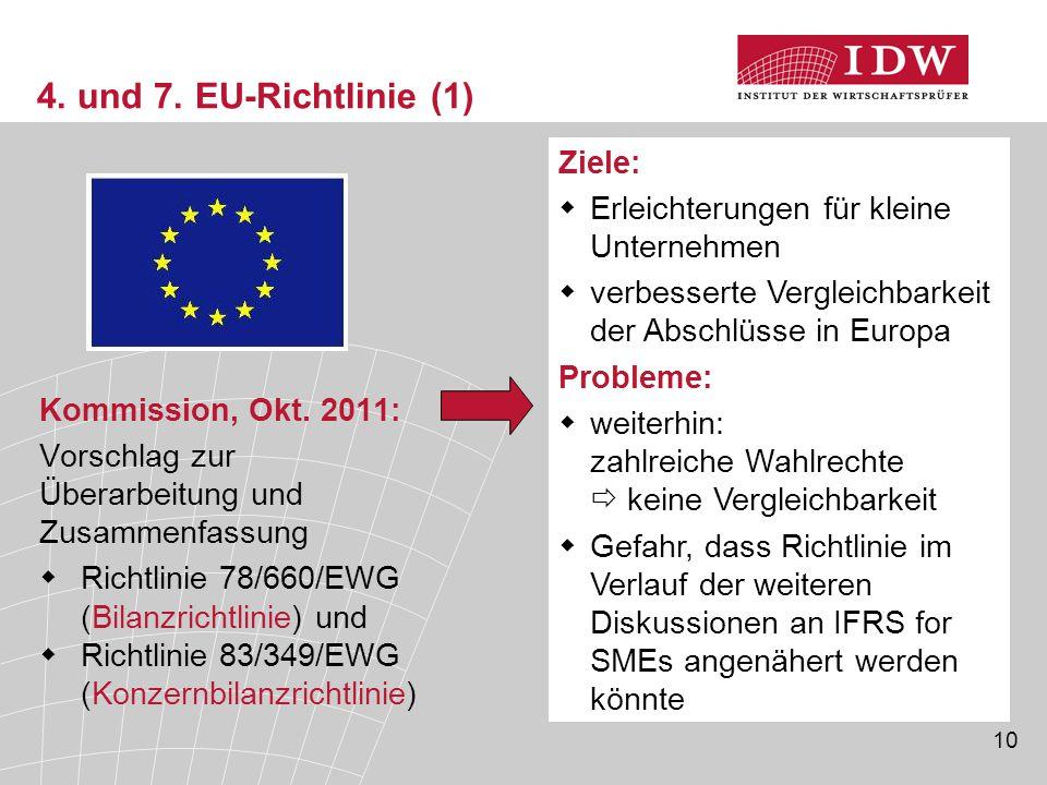 4. und 7. EU-Richtlinie (1) Ziele: