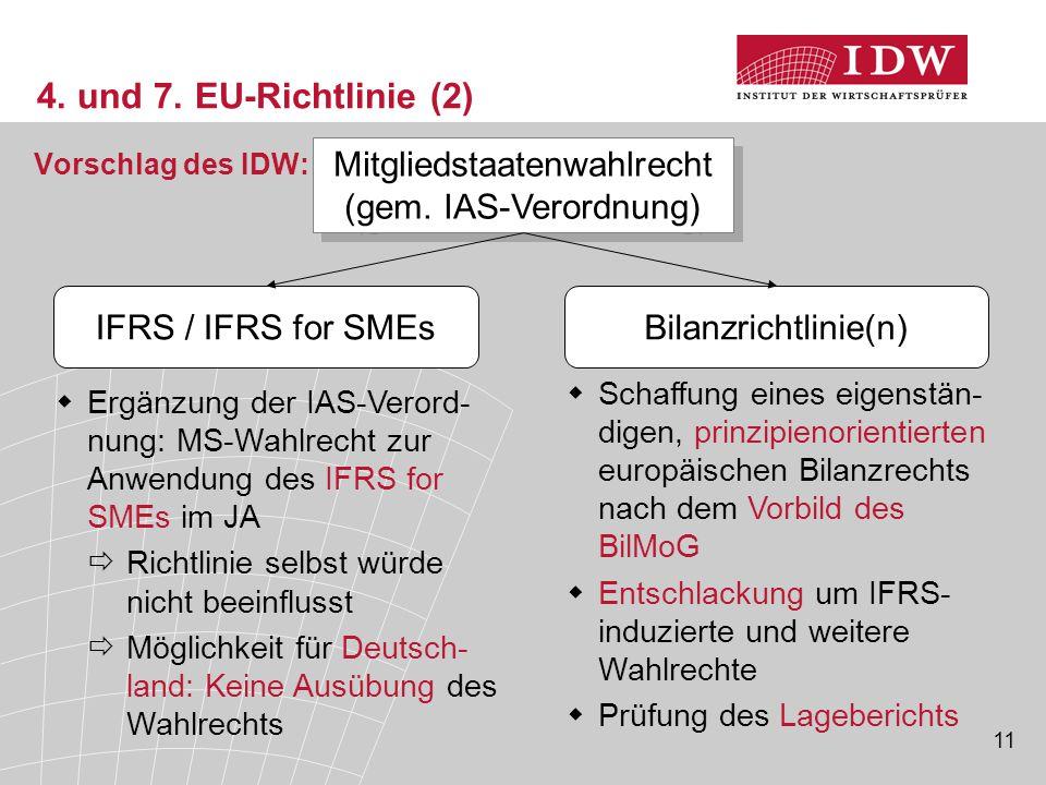 Mitgliedstaatenwahlrecht (gem. IAS-Verordnung)