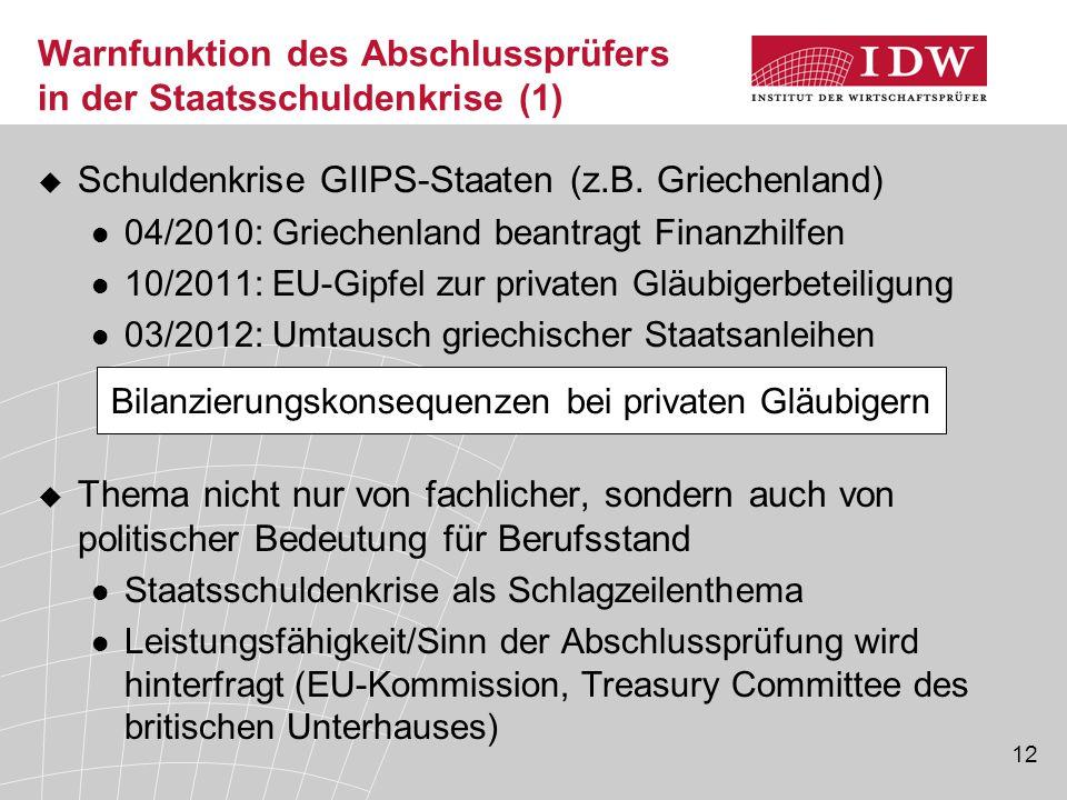 Warnfunktion des Abschlussprüfers in der Staatsschuldenkrise (1)
