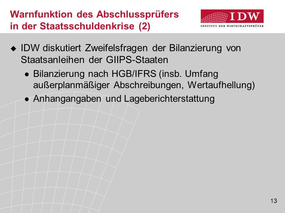 Warnfunktion des Abschlussprüfers in der Staatsschuldenkrise (2)