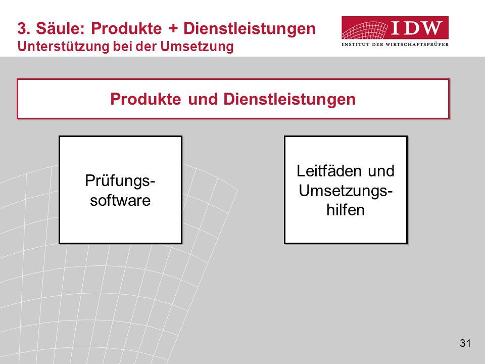 3. Säule: Produkte + Dienstleistungen Unterstützung bei der Umsetzung