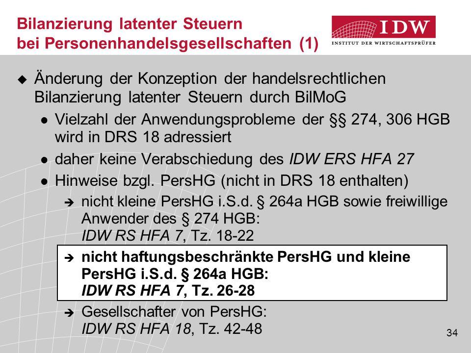 Bilanzierung latenter Steuern bei Personenhandelsgesellschaften (1)