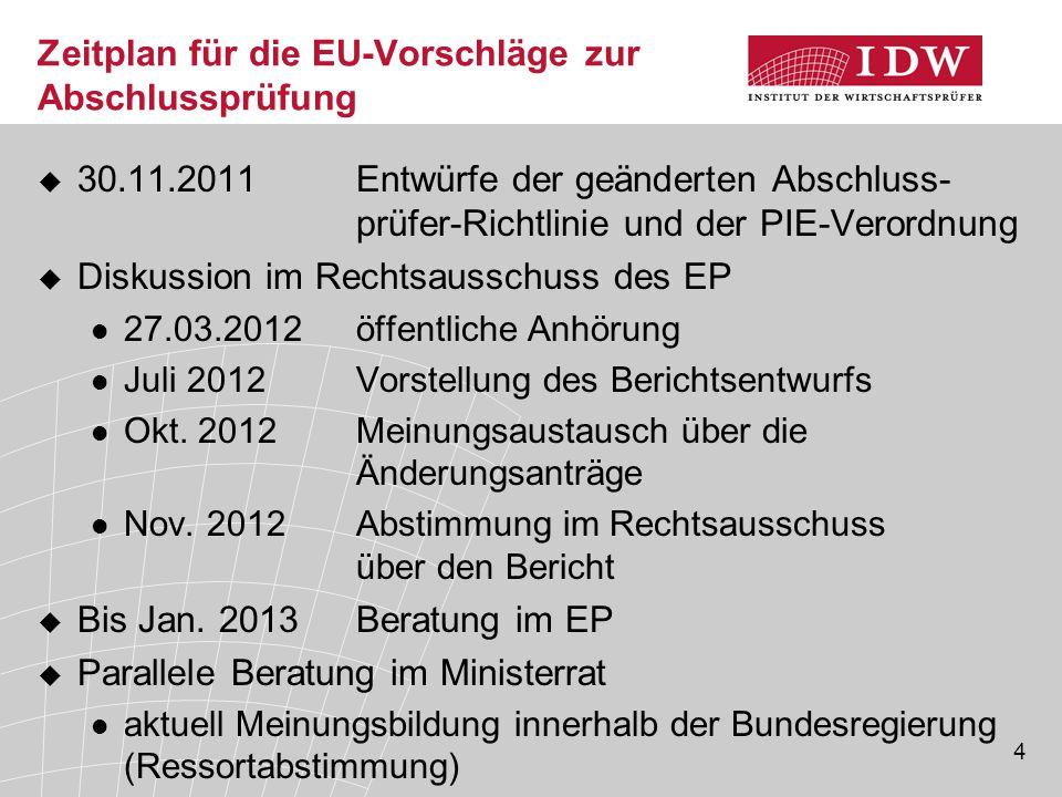 Zeitplan für die EU-Vorschläge zur Abschlussprüfung