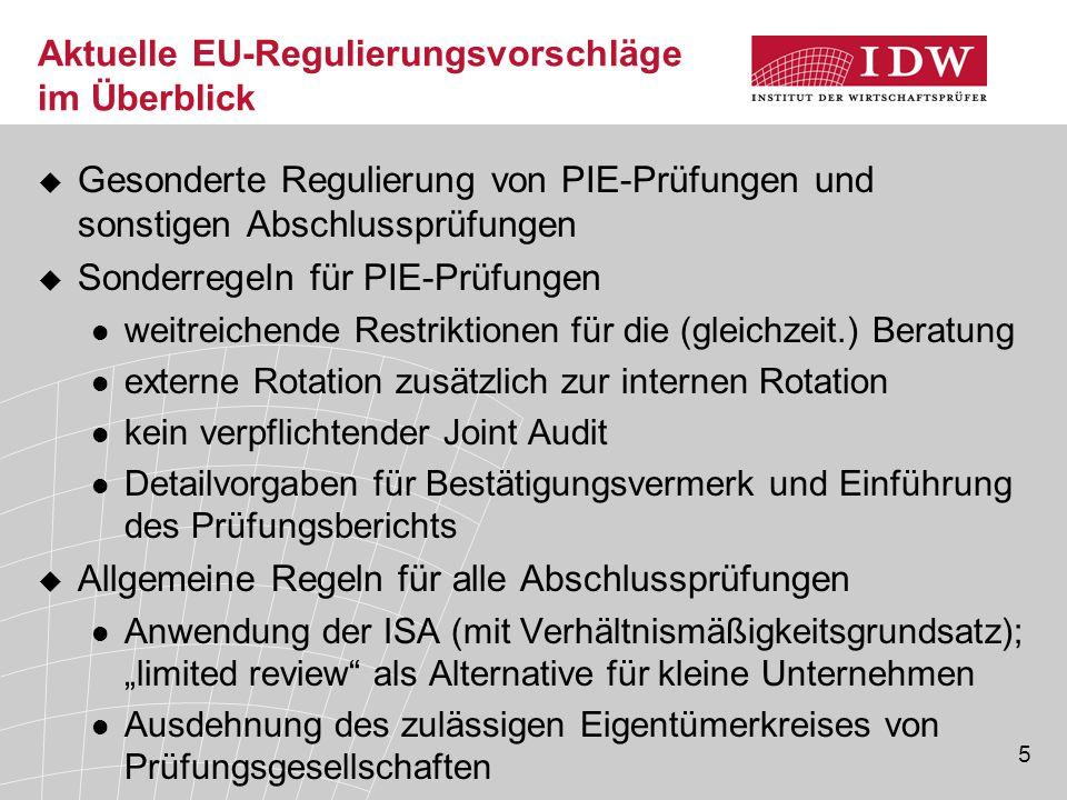 Aktuelle EU-Regulierungsvorschläge im Überblick