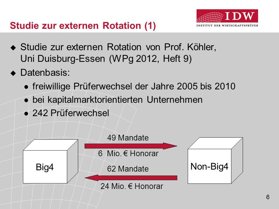 Studie zur externen Rotation (1)