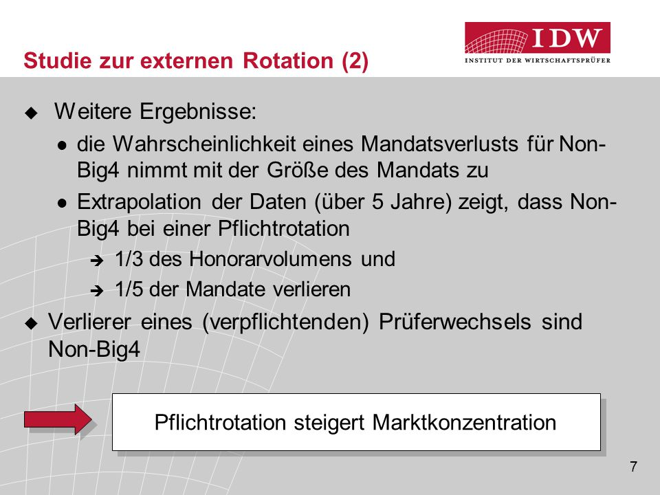 Studie zur externen Rotation (2)