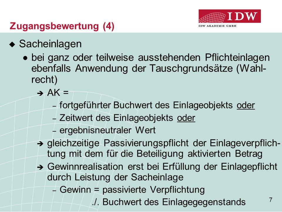 Zugangsbewertung (4) Sacheinlagen. bei ganz oder teilweise ausstehenden Pflichteinlagen ebenfalls Anwendung der Tauschgrundsätze (Wahl-recht)