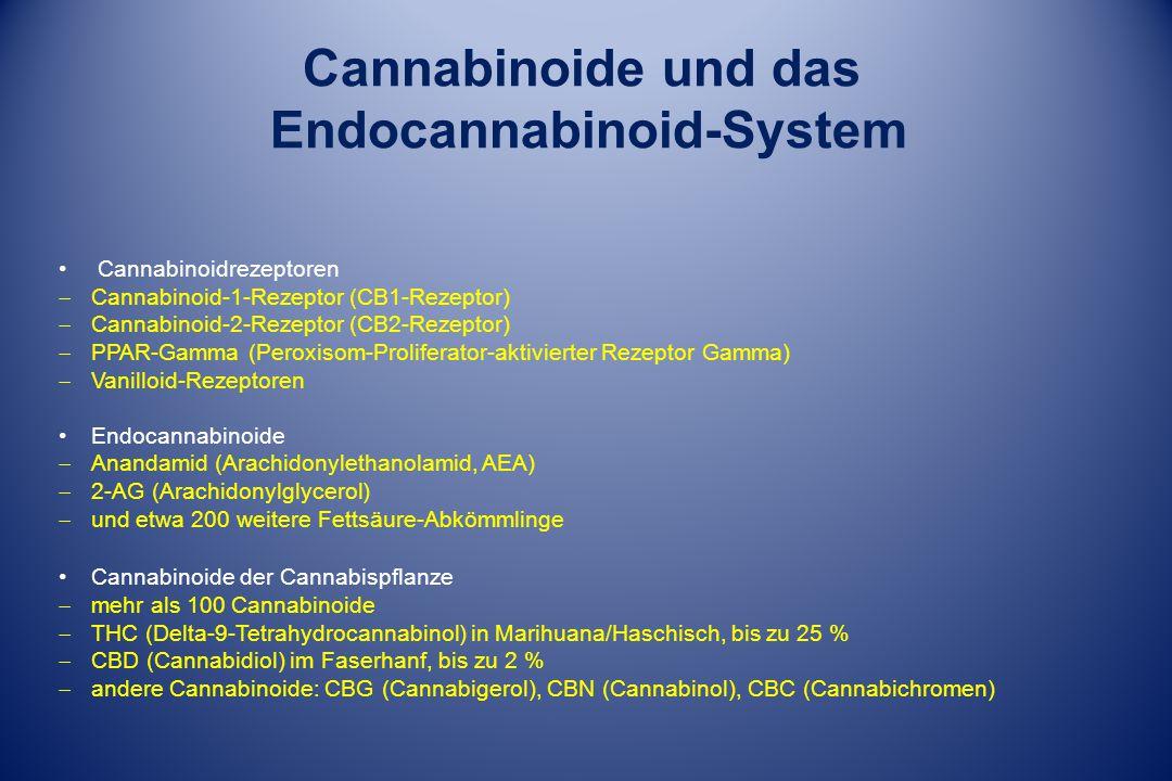 Cannabinoide und das Endocannabinoid-System