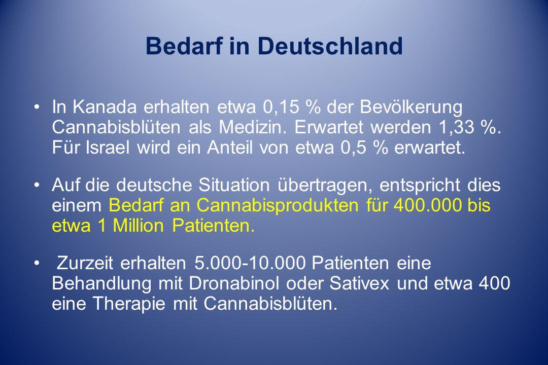 Bedarf in Deutschland