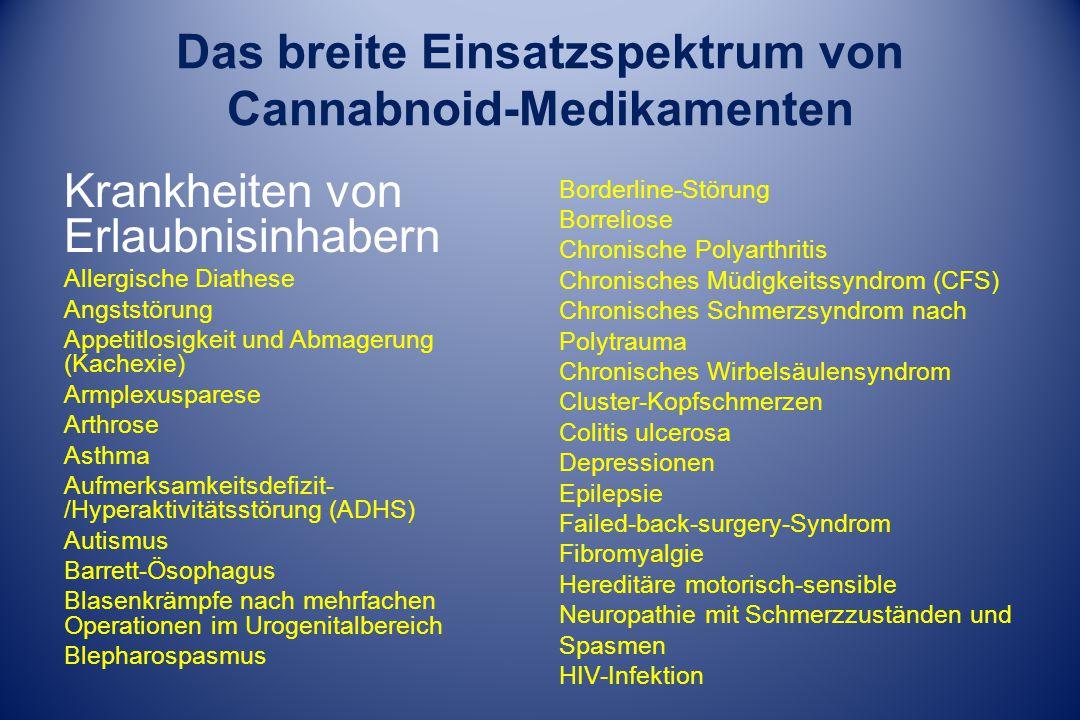 Das breite Einsatzspektrum von Cannabnoid-Medikamenten