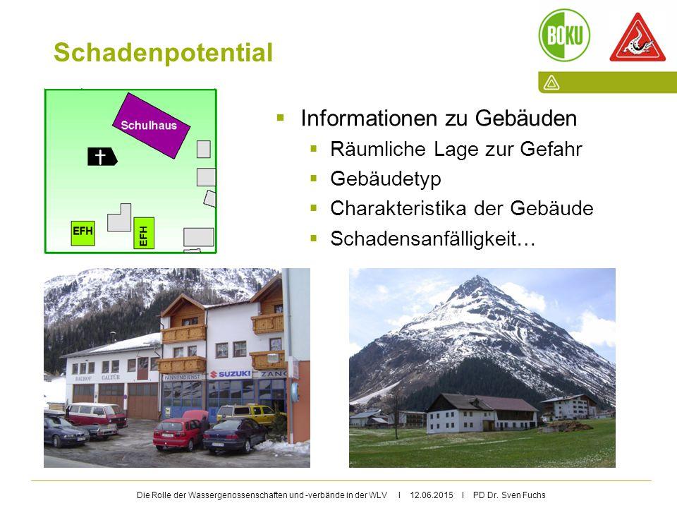 Schadenpotential Informationen zu Gebäuden Räumliche Lage zur Gefahr