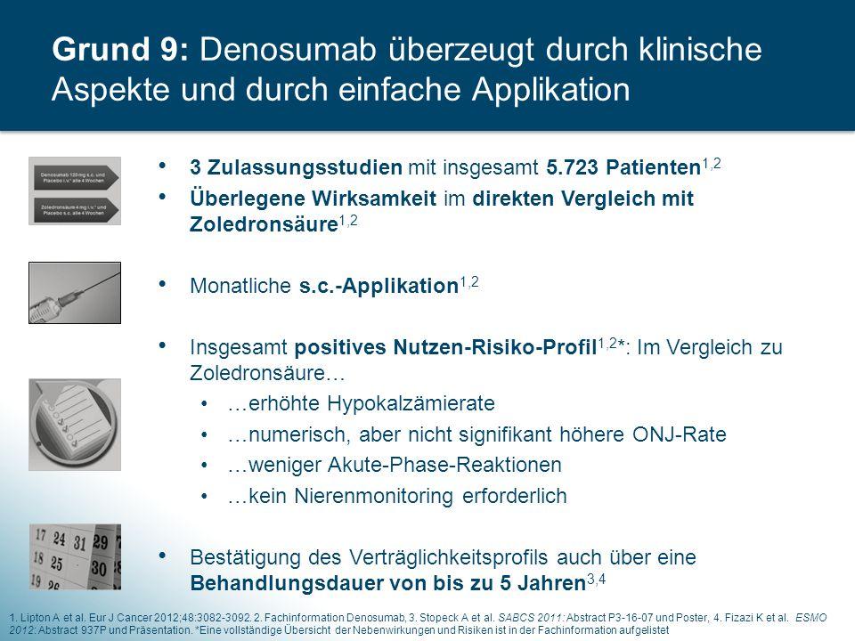 Grund 9: Denosumab überzeugt durch klinische Aspekte und durch einfache Applikation