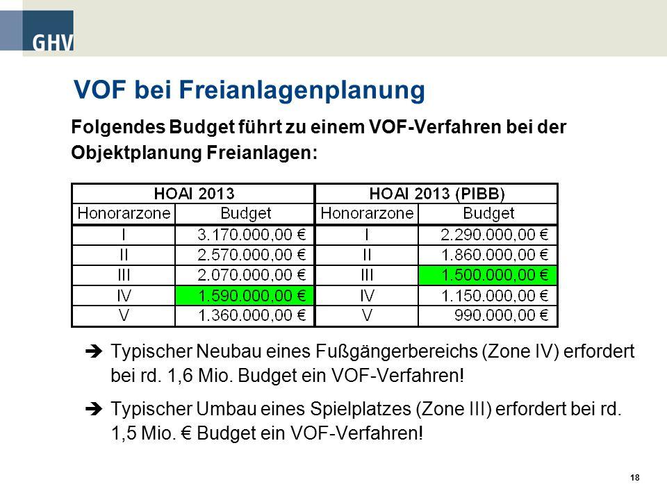 VOF bei Freianlagenplanung