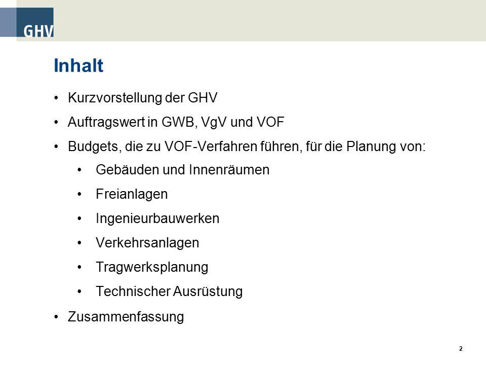 Inhalt Kurzvorstellung der GHV Auftragswert in GWB, VgV und VOF