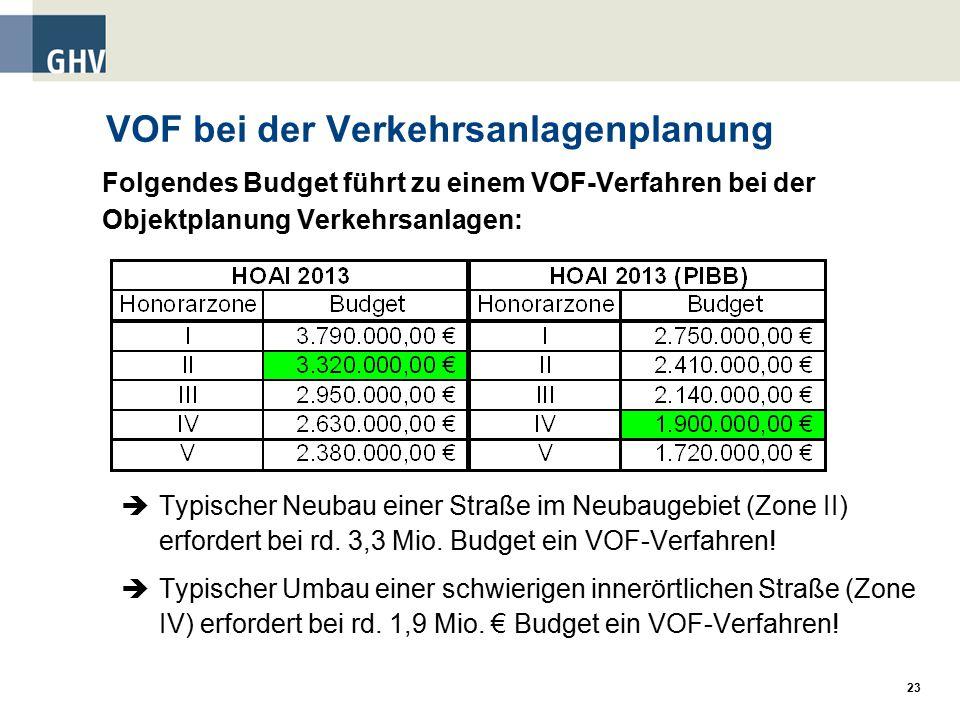 VOF bei der Verkehrsanlagenplanung