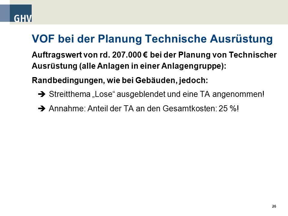 VOF bei der Planung Technische Ausrüstung