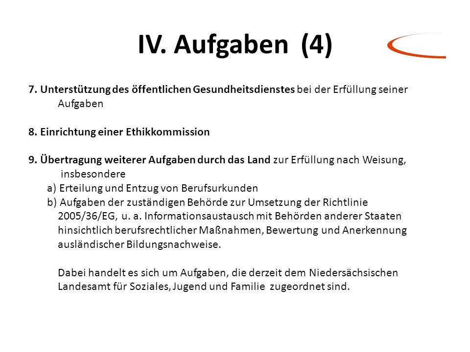 IV. Aufgaben (4)