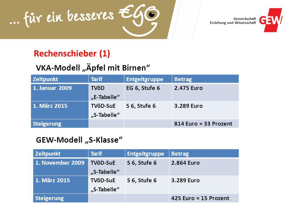 """Rechenschieber (1) VKA-Modell """"Äpfel mit Birnen GEW-Modell """"S-Klasse"""