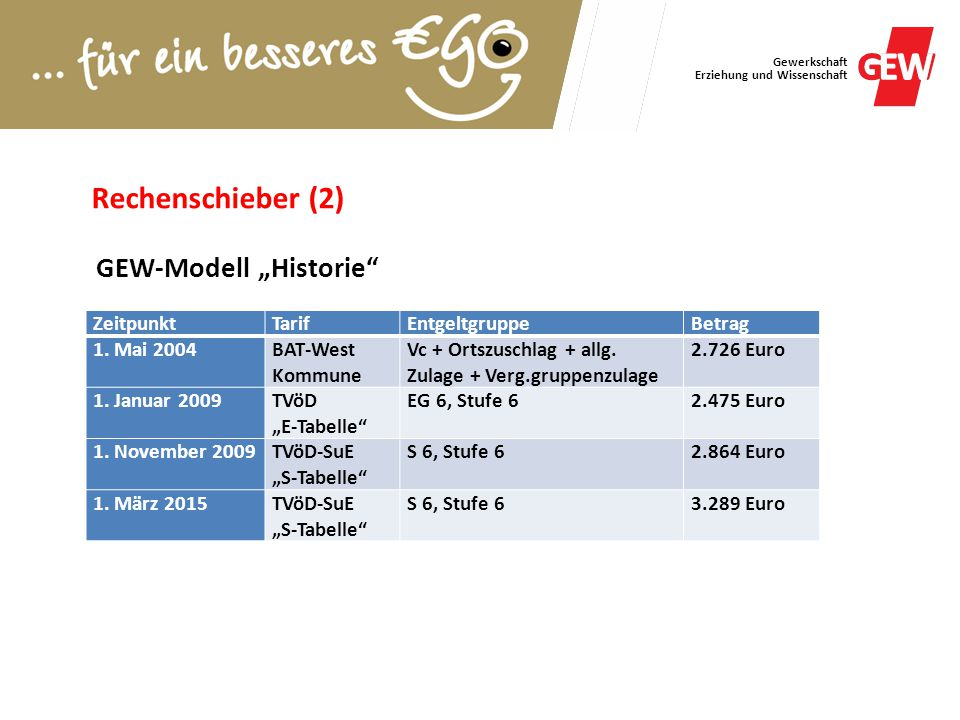"Rechenschieber (2) GEW-Modell ""Historie Zeitpunkt Tarif Entgeltgruppe"