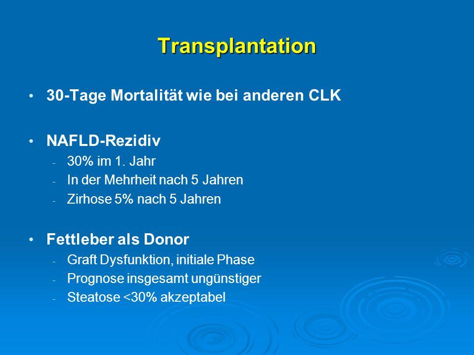 Transplantation 30-Tage Mortalität wie bei anderen CLK NAFLD-Rezidiv
