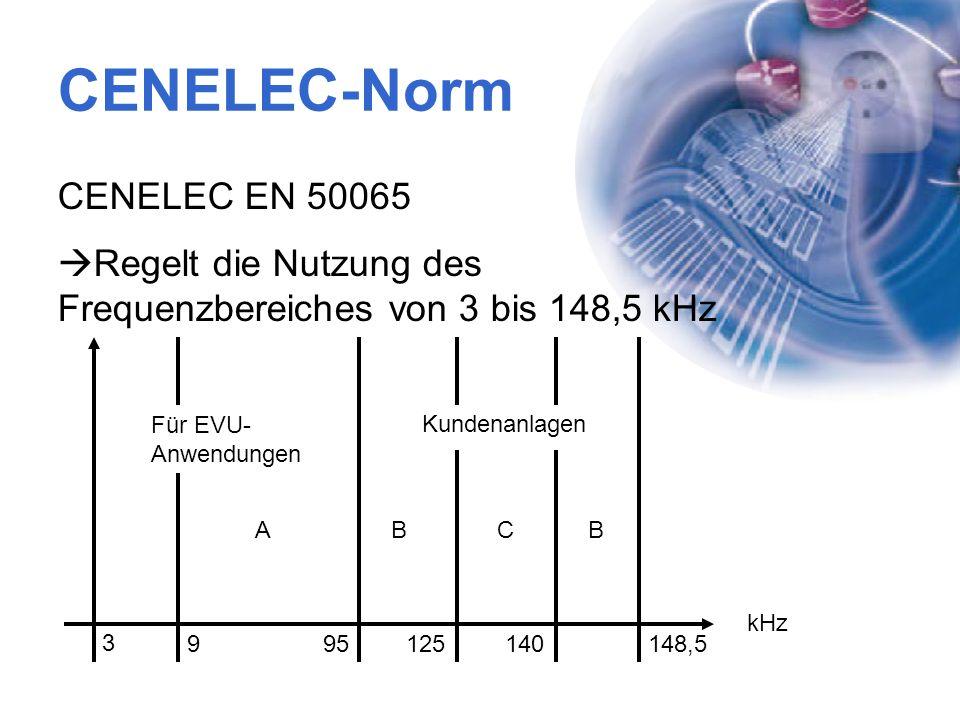 CENELEC-Norm CENELEC EN 50065