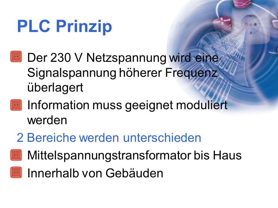 PLC Prinzip Der 230 V Netzspannung wird eine Signalspannung höherer Frequenz überlagert. Information muss geeignet moduliert werden.