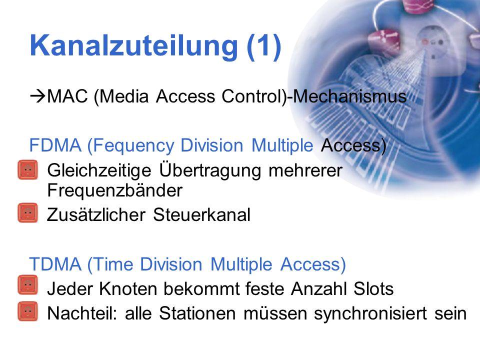 Kanalzuteilung (1) MAC (Media Access Control)-Mechanismus