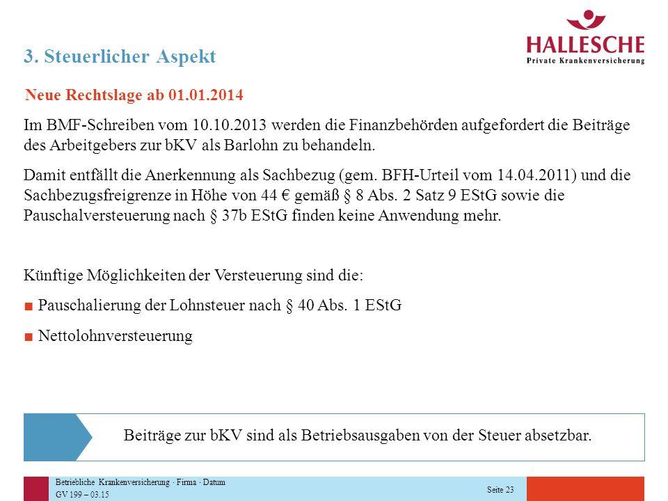 3. Steuerlicher Aspekt Neue Rechtslage ab 01.01.2014