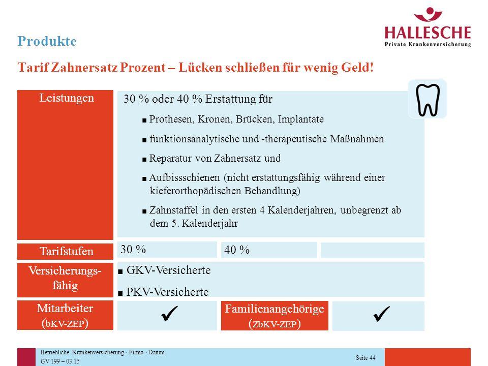 Produkte Tarif Zahnersatz Prozent – Lücken schließen für wenig Geld! Leistungen. 30 % oder 40 % Erstattung für.