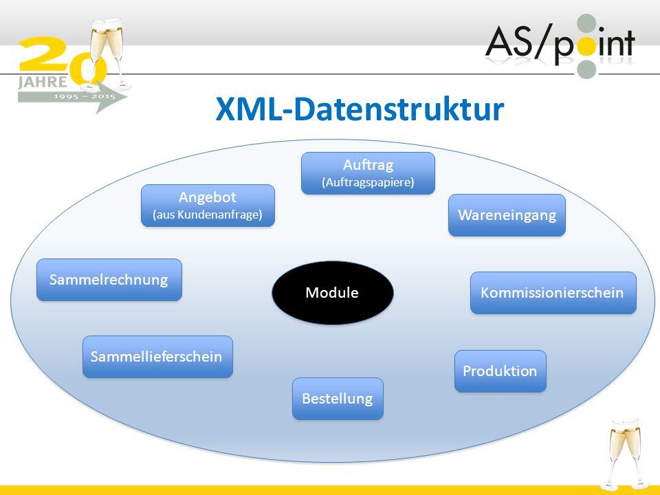 XML-Datenstruktur Auftrag Angebot Wareneingang Sammelrechnung Module