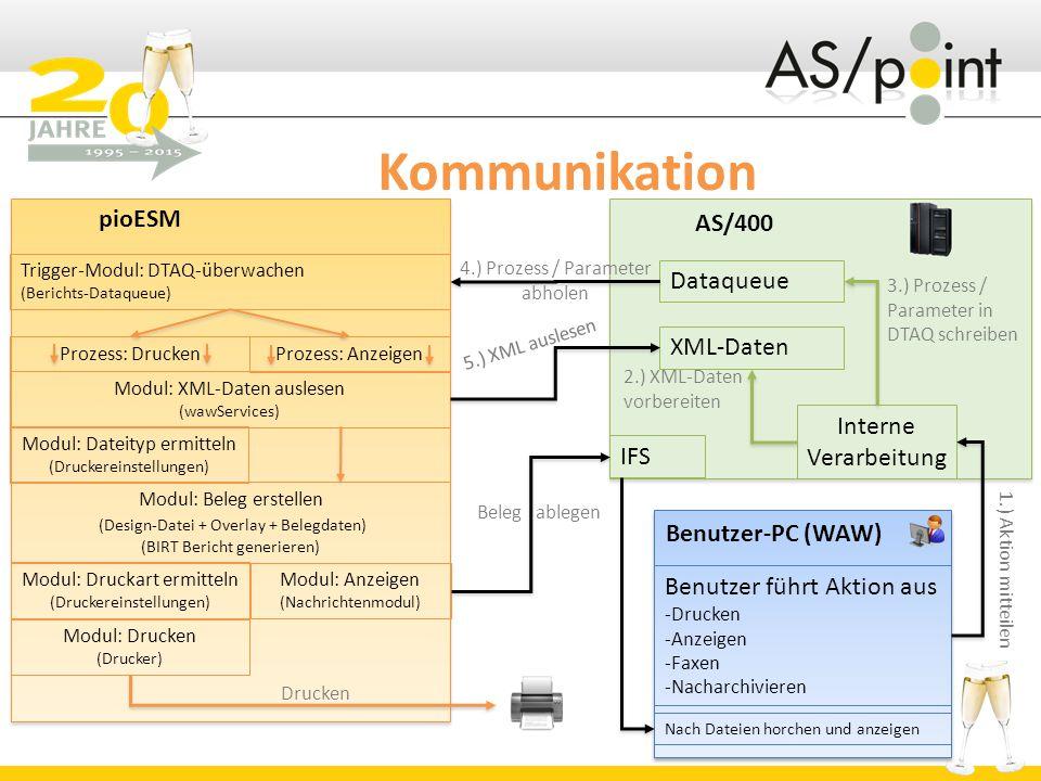 Kommunikation pioESM AS/400 Dataqueue XML-Daten Interne Verarbeitung