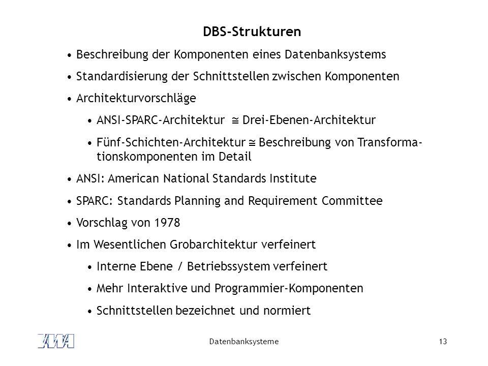 DBS-Strukturen Beschreibung der Komponenten eines Datenbanksystems