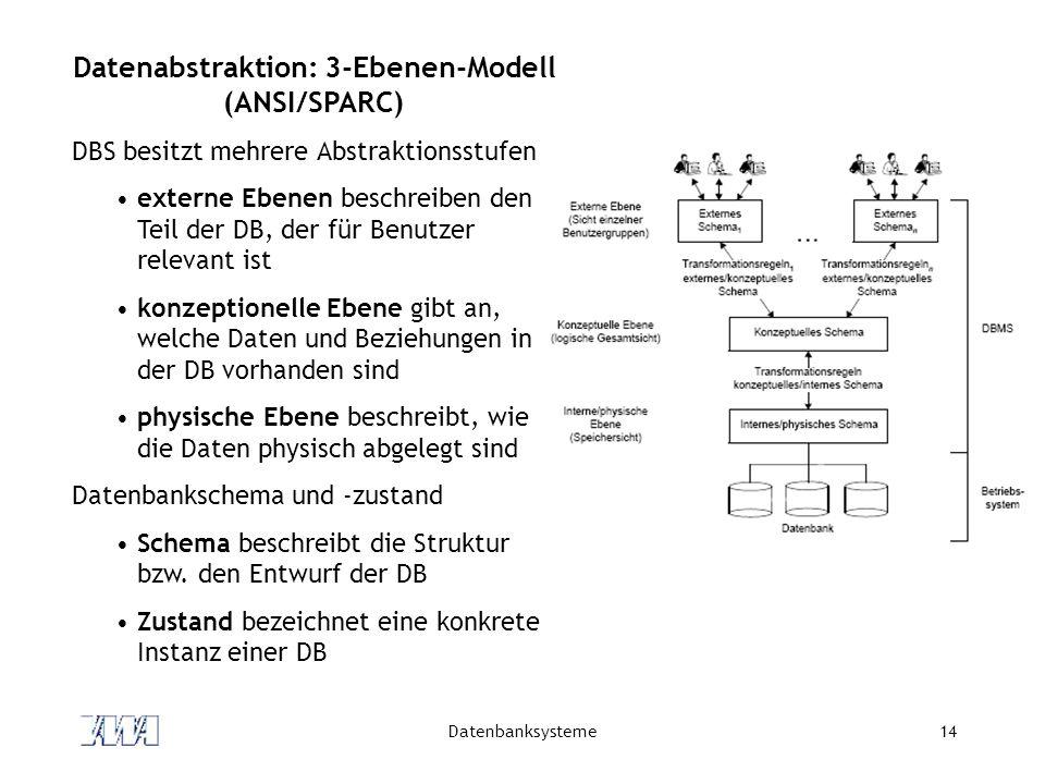 Datenabstraktion: 3-Ebenen-Modell (ANSI/SPARC)