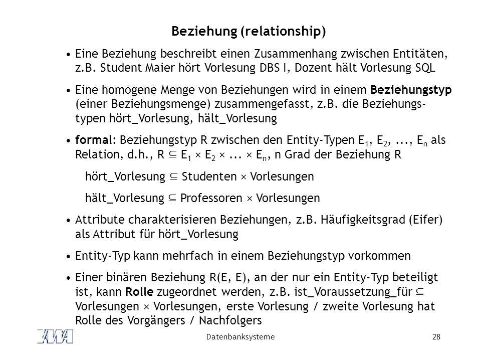 Beziehung (relationship)