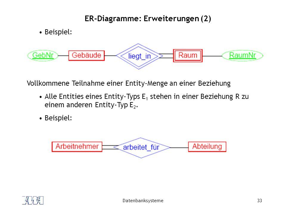 ER-Diagramme: Erweiterungen (2)