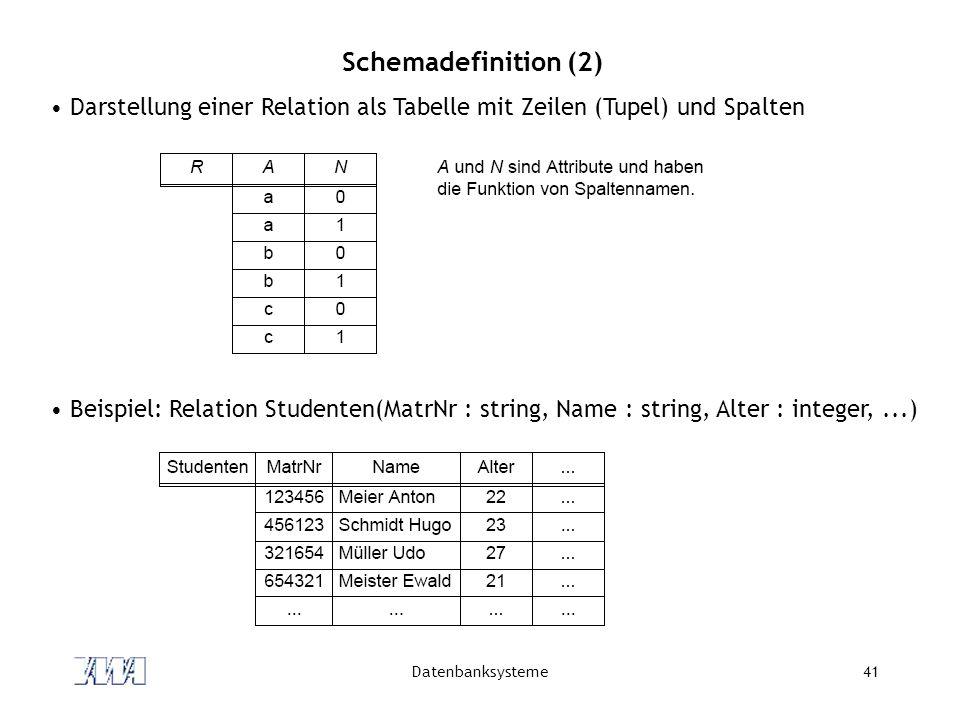 Schemadefinition (2) Darstellung einer Relation als Tabelle mit Zeilen (Tupel) und Spalten.