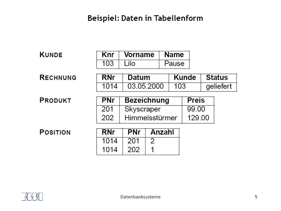 Beispiel: Daten in Tabellenform