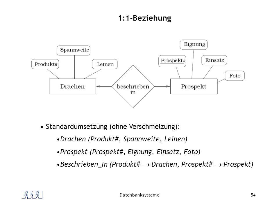 1:1-Beziehung Standardumsetzung (ohne Verschmelzung):