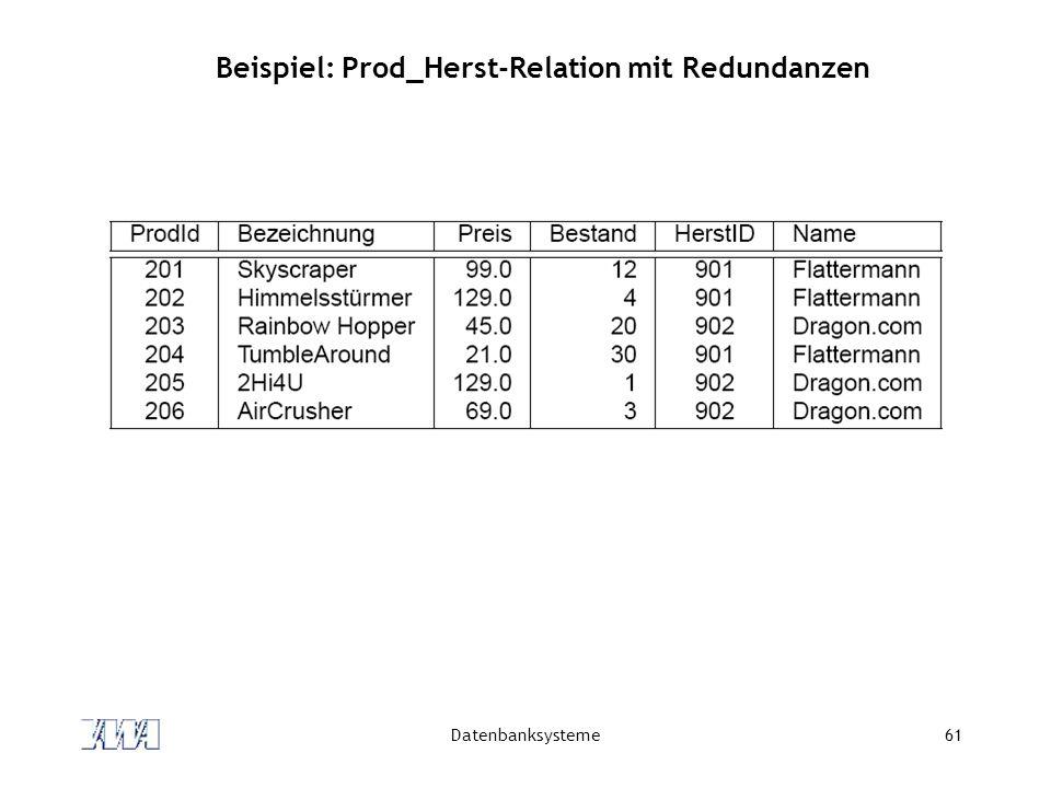 Beispiel: Prod_Herst-Relation mit Redundanzen