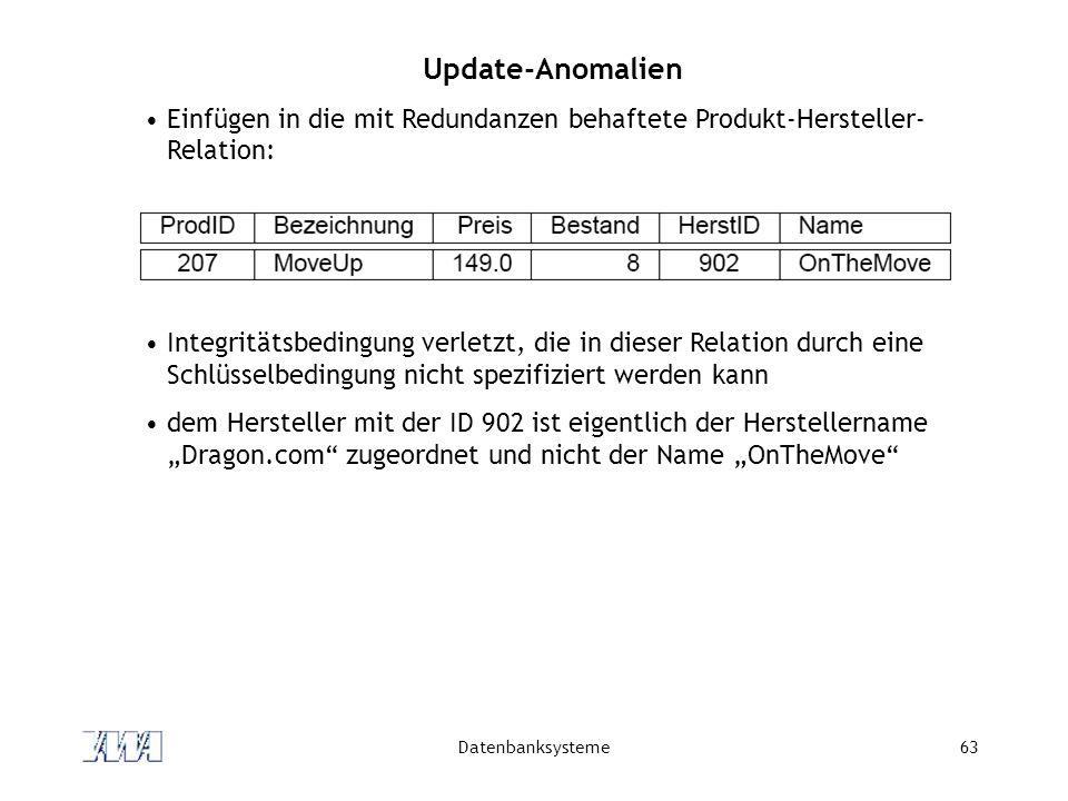 Update-Anomalien Einfügen in die mit Redundanzen behaftete Produkt-Hersteller-Relation: