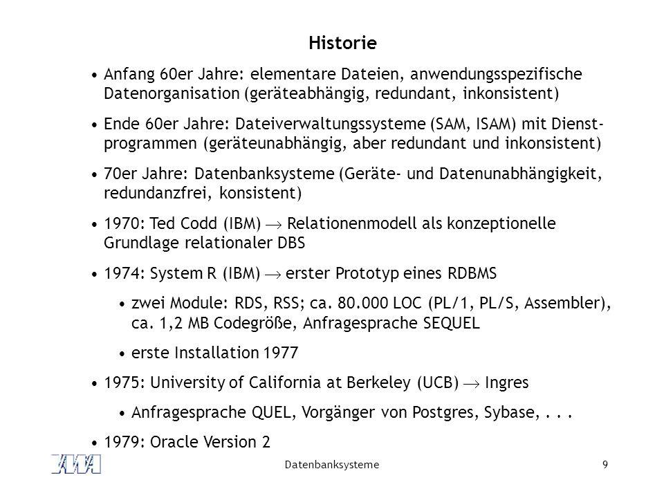 Historie Anfang 60er Jahre: elementare Dateien, anwendungsspezifische Datenorganisation (geräteabhängig, redundant, inkonsistent)