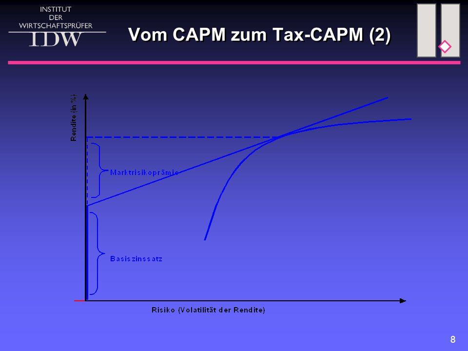 Vom CAPM zum Tax-CAPM (2)