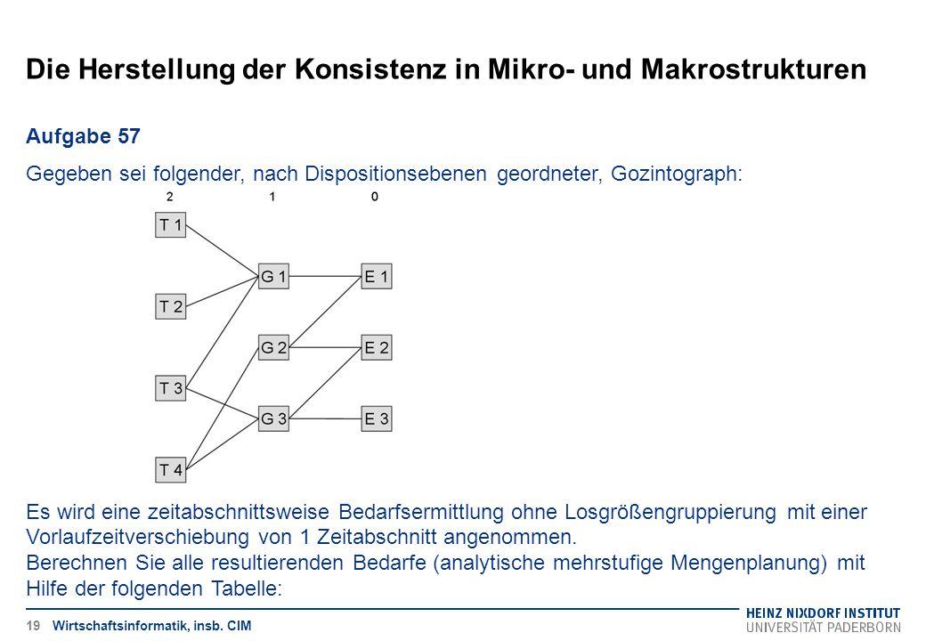 Die Herstellung der Konsistenz in Mikro- und Makrostrukturen