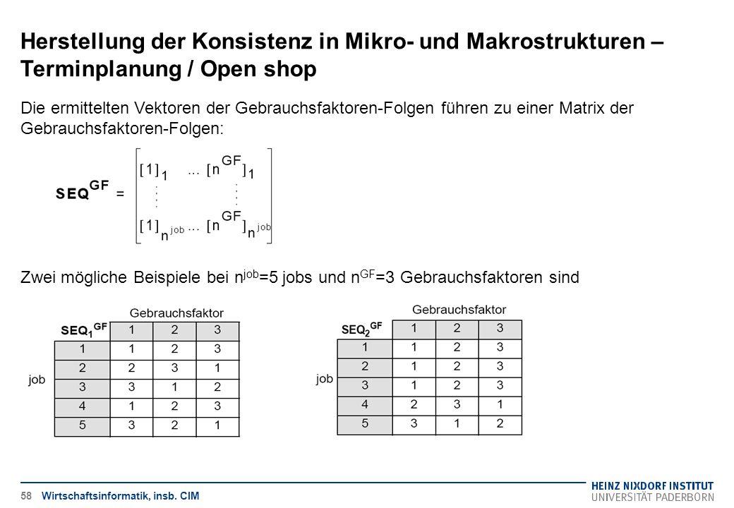 Herstellung der Konsistenz in Mikro- und Makrostrukturen – Terminplanung / Open shop