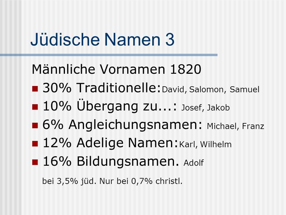 Jüdische Namen 3 Männliche Vornamen 1820
