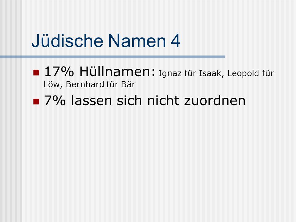Jüdische Namen 4 17% Hüllnamen: Ignaz für Isaak, Leopold für Löw, Bernhard für Bär.