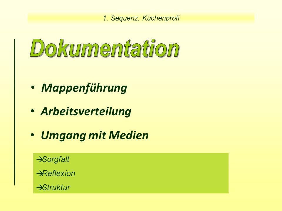 Dokumentation Mappenführung Arbeitsverteilung Umgang mit Medien