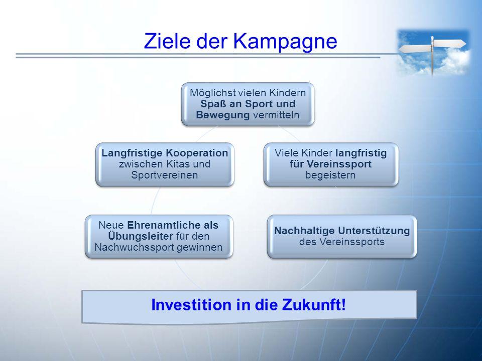 Investition in die Zukunft!